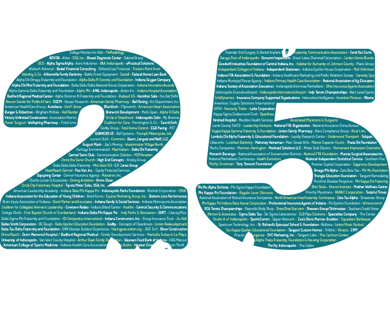 Willow Marketing is Celebrating 25 Years